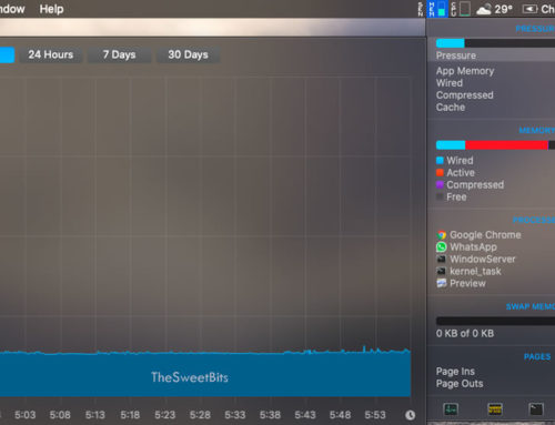The Best Mac System Monitor App